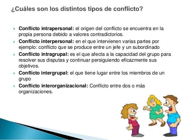 Conflicto Intragrupal Ejemplos