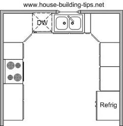Kitchen Floor Plan l shaped kitchen floor plans