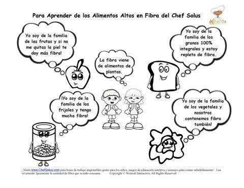 Hoja De Aprendizaje Los Alimentos Altos En Fibra Y Del Corazón Saludable