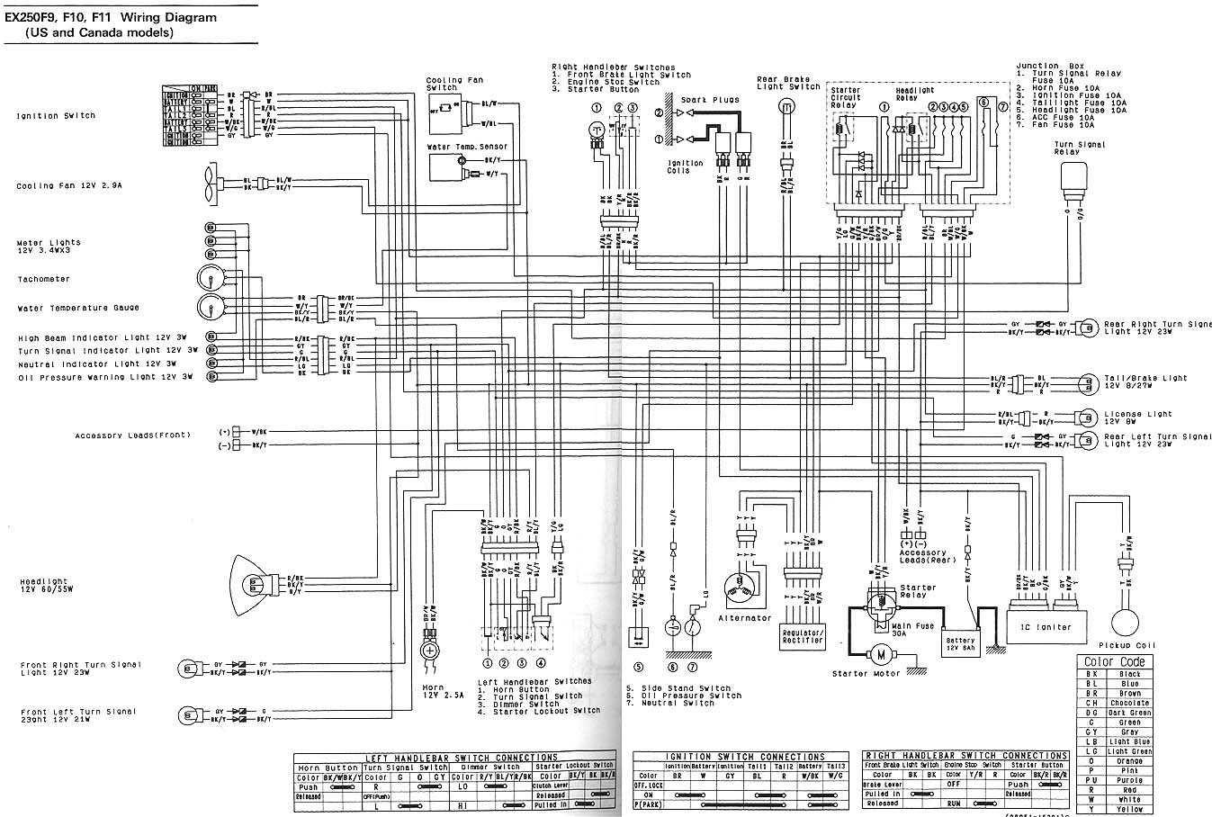 2003 Kawasaki 250 Bayou Wiring Diagram