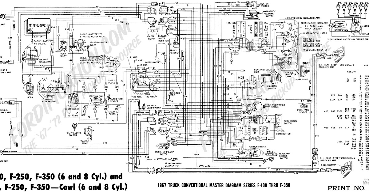 1995 Ford F 150 Wiring Schematics | schematic and wiring ...