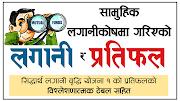 नेपालमा संचालित विभिन्न सामुहिक लगानीकोषका योजनामा गरिएको लगानीबाट प्राप्त प्रतिफलको लेखाजोखा