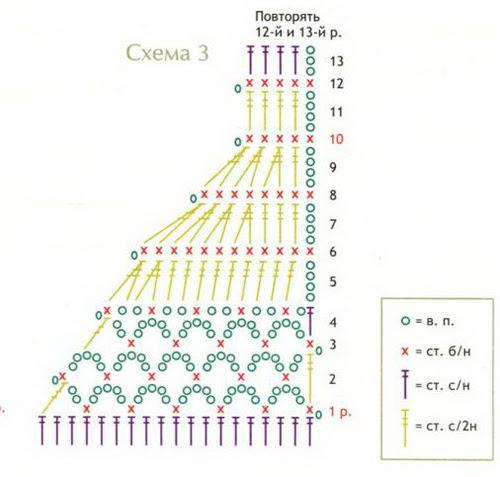 m4 (500x477, 64Kb)
