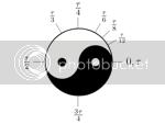 Michael Hartl's Tau-based unit circle