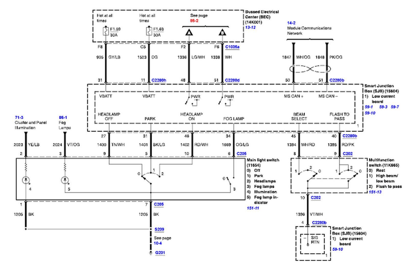 400ex Wiring Diagram For 05 79 Bronco Fuse Box Diagram Polarisss Nikotin Jeanjaures37 Fr