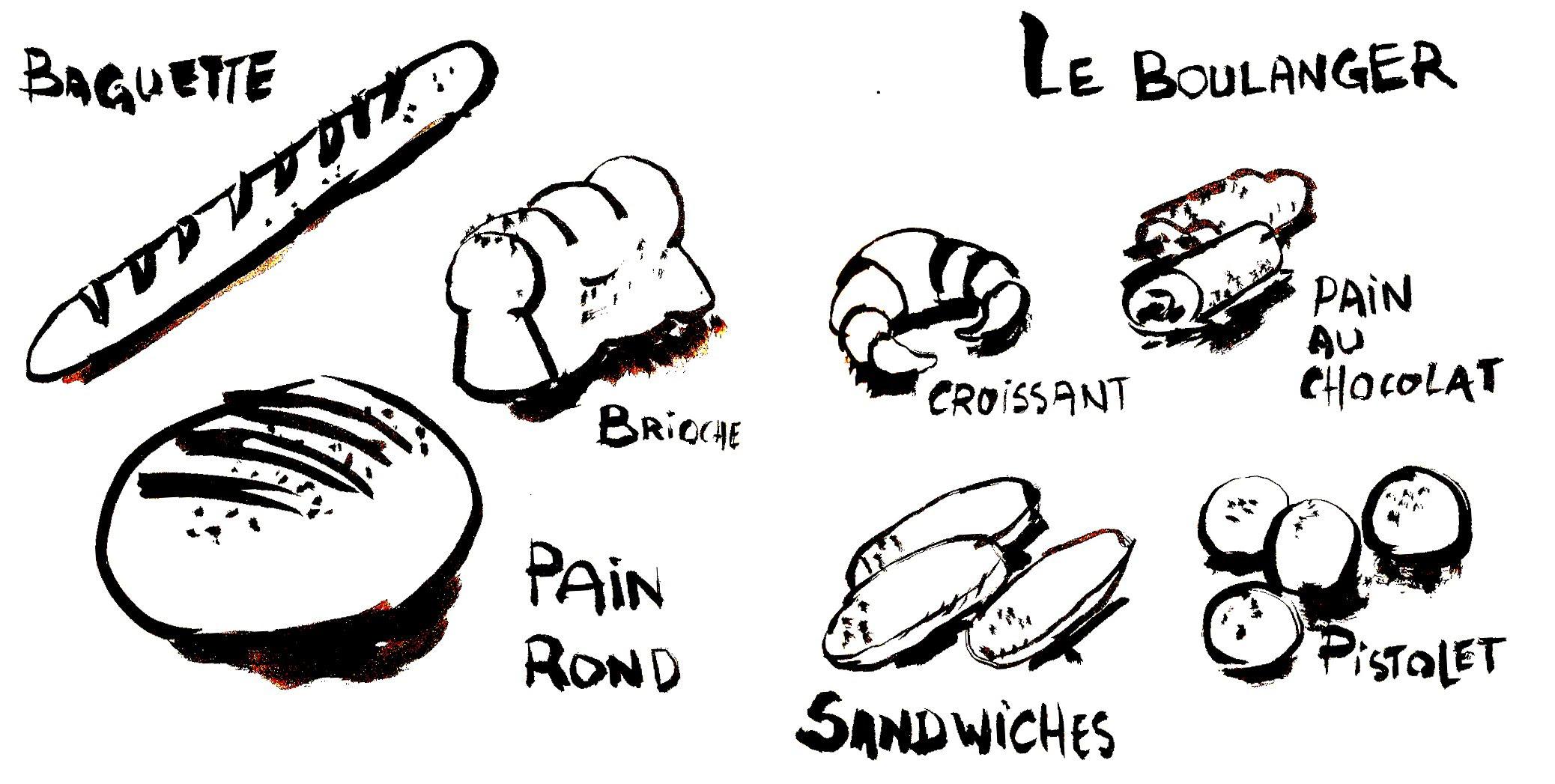 Cliparts Gratuits Boulangerie Baguette Pains Croissants