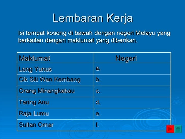 Jawapan Nama Tempat Di Kedah Emoji | Adinasinc