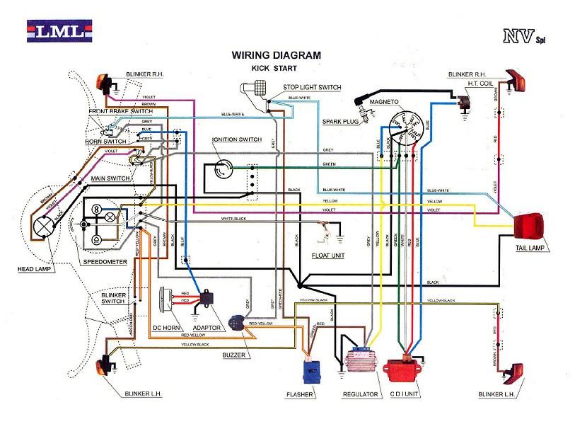 Iris Nv Electrical Wiring Diagram
