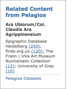 Image of the Pelagios Portlet as it appears on the Pleiades Place page for Ara Ubiorum/Col. Claudia Ara Agrippinensium.