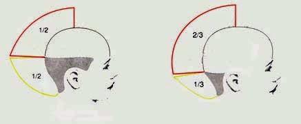 cat toc nu nang cao su ket hop trong thiet ke mau toc 112 Cắt tóc nữ nâng cao: Sự kết hợp trong thiết kế mẫu tóc