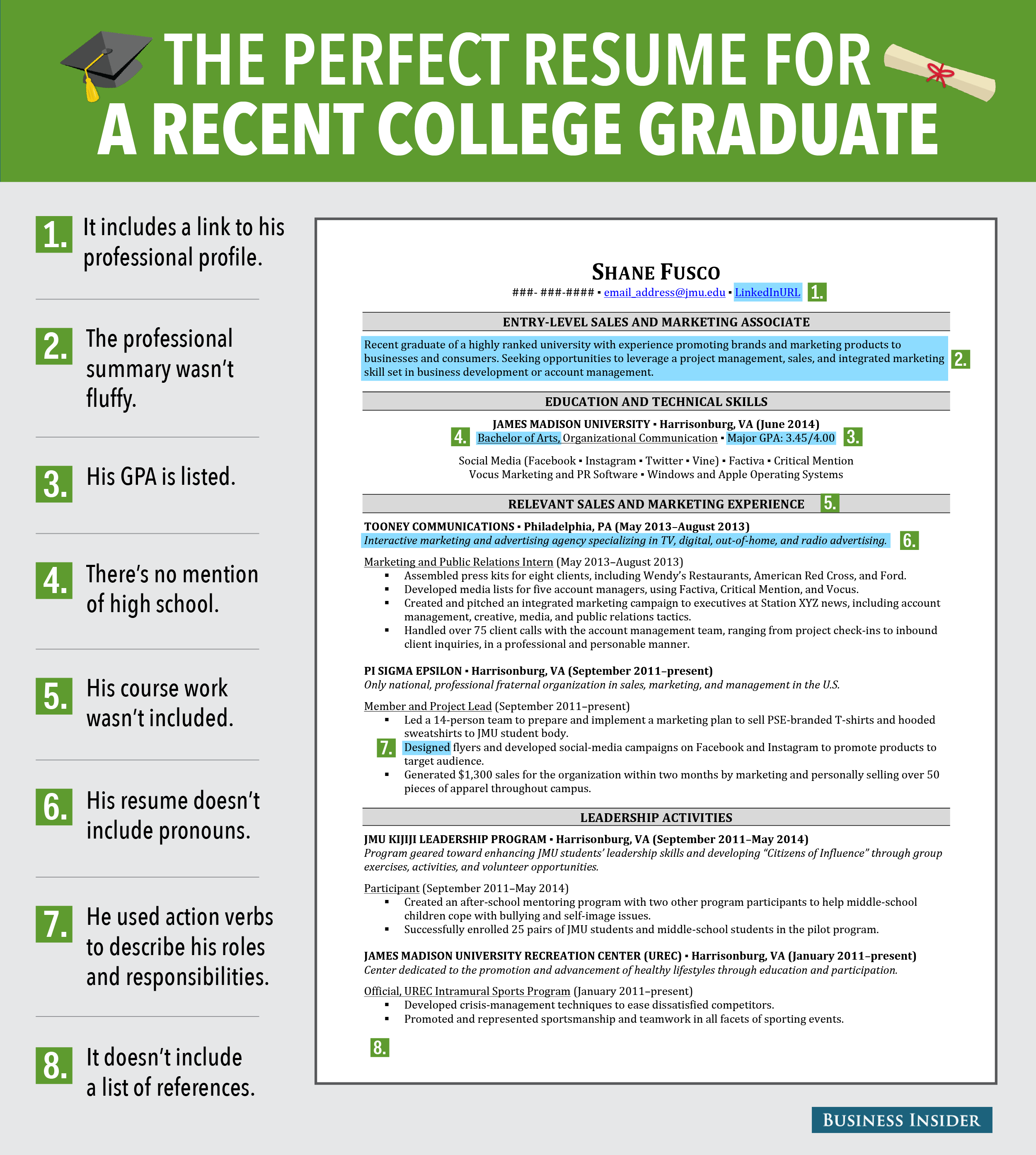 8 Reasons This Is An Excellent Resume For A Recent College Graduate  Business Insider