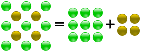 File:Centered square number 13 as sum of two square numbers.svg