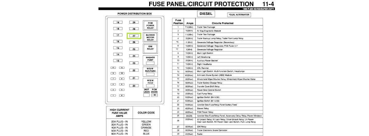 2012 F550 Fuse Box Wiring Diagram Quit Network A Quit Network A Piuconzero It