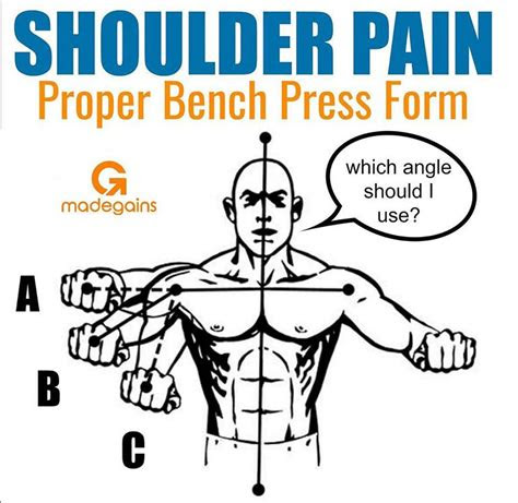 shoulder pain proper bench press form
