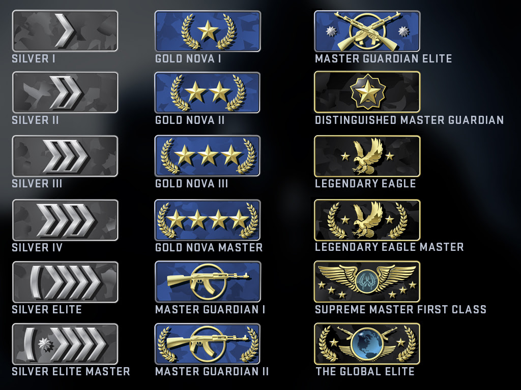 """Image result for csgo rank"""""""