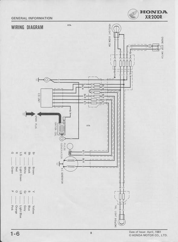 Diagram Honda Xr 80 Wiring Diagram Full Version Hd Quality Wiring Diagram The33is Gsdportotorres It