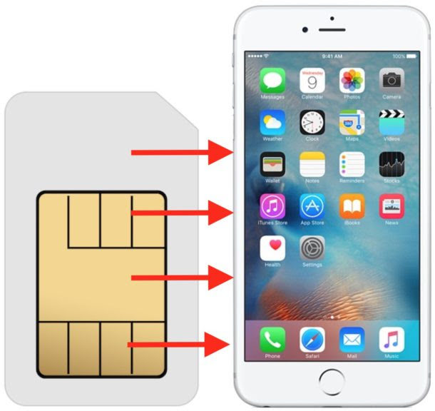 How To Import Contacts From Sim Card To Iphone Osxdaily