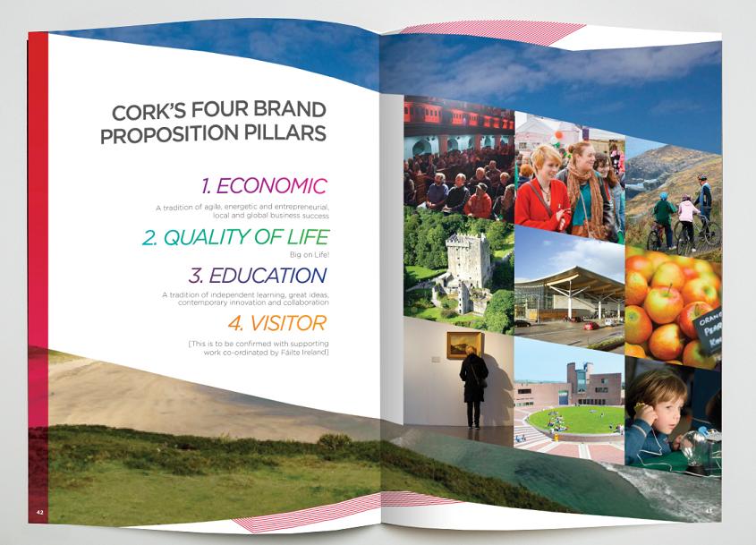 Cork city region brand marketing pillars