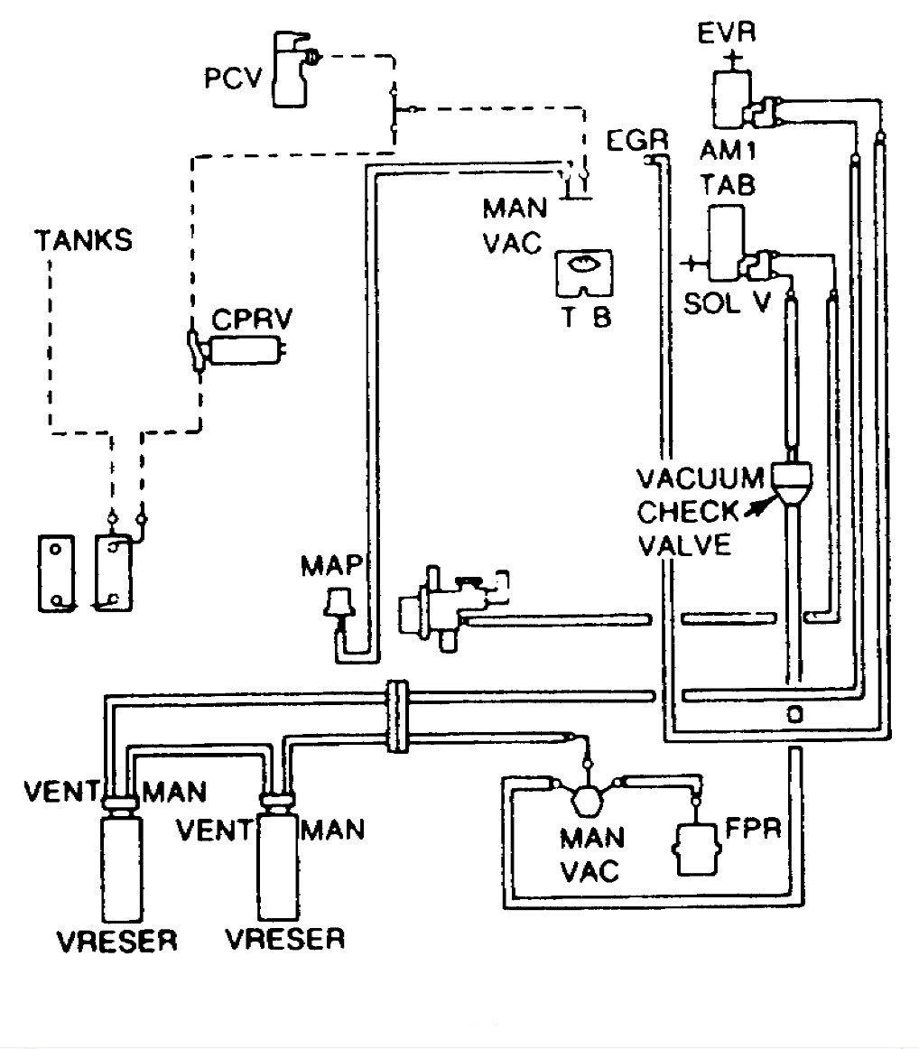 34 2002 Chevy S10 Vacuum Line Diagram