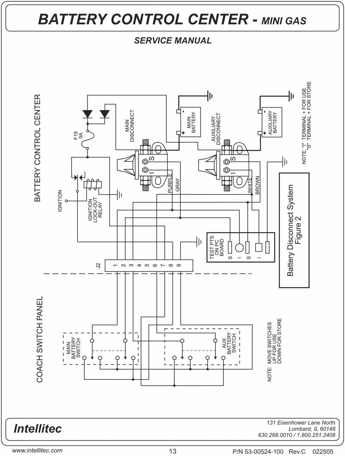 Diagram 1987 Winnebago Wiring Diagram Ev Full Version Hd Quality Diagram Ev Diagramink Karma Pa It