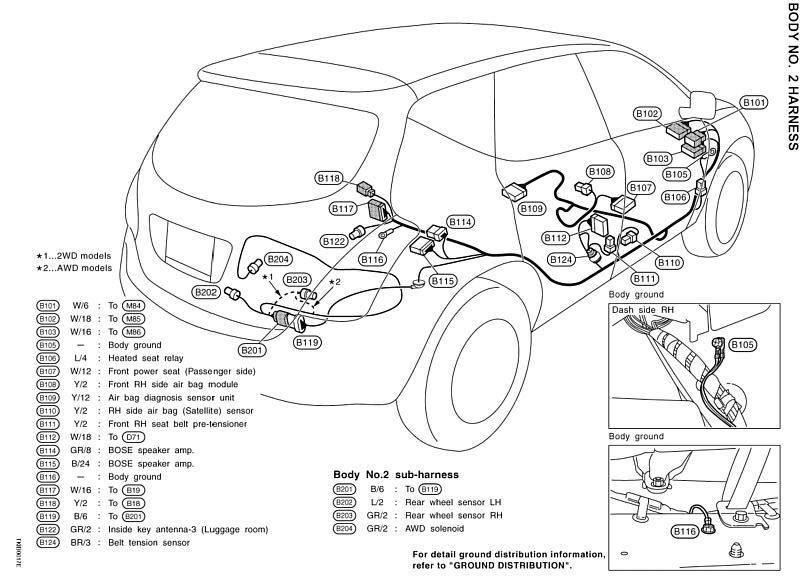 Diagram 2010 Nissan Murano Wiring Diagram Full Version Hd Quality Wiring Diagram Diagramkielyh Beppecacopardo It