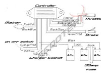 View 49Cc Pitster Pro Wiring Diagram Pics