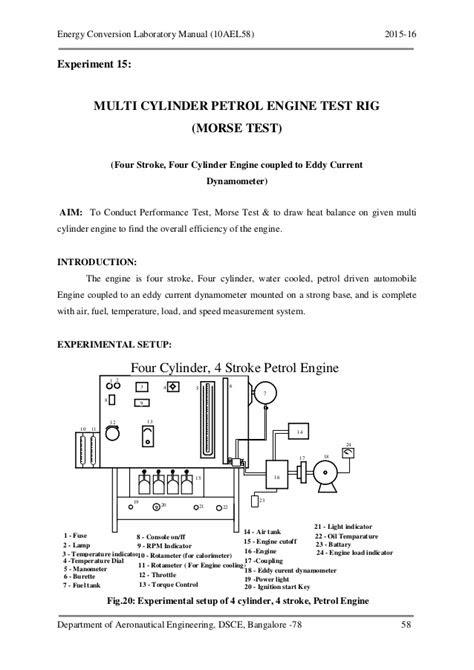 Energy Conversion Engineering Laboratory Manual