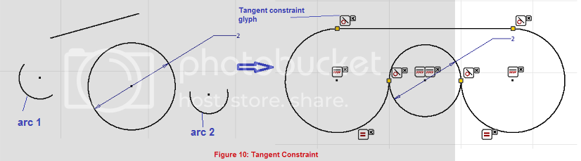 tangent constraint demo