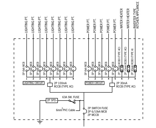 Phase Sub Panel Wiring Diagram on 60 amp square, same building, for electric, for 50 amp,