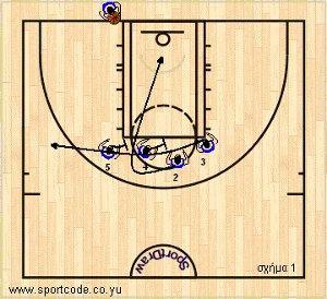 women_mundobasket2010_offense_special_baseout_hellas_01a