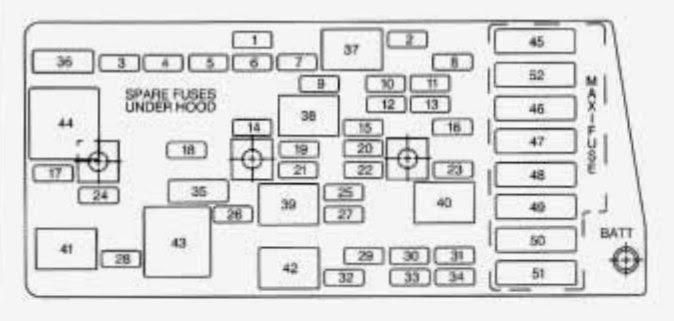 Chevrolet Corvette (1997) - fuse box diagram - CARKNOWLEDGE