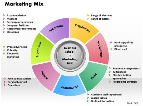 marketing_mix_powerpoint_presentation_slide_template_Slide01