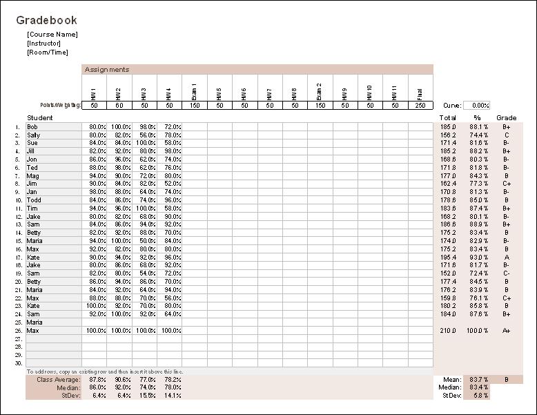 7th Grade Math Budget Worksheets