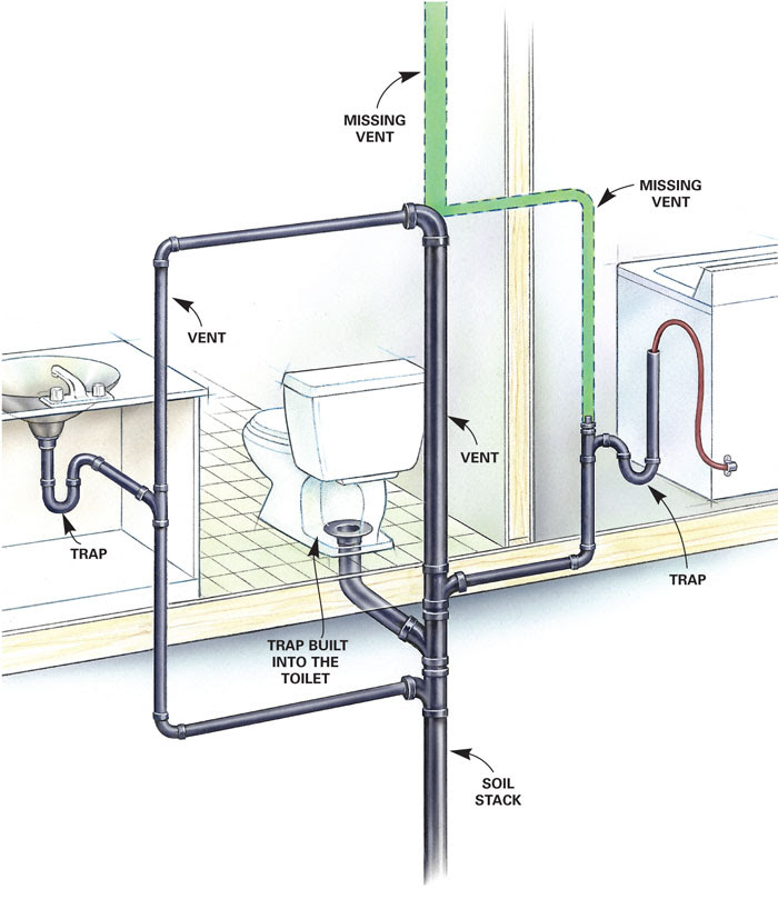how does plumbing work_25