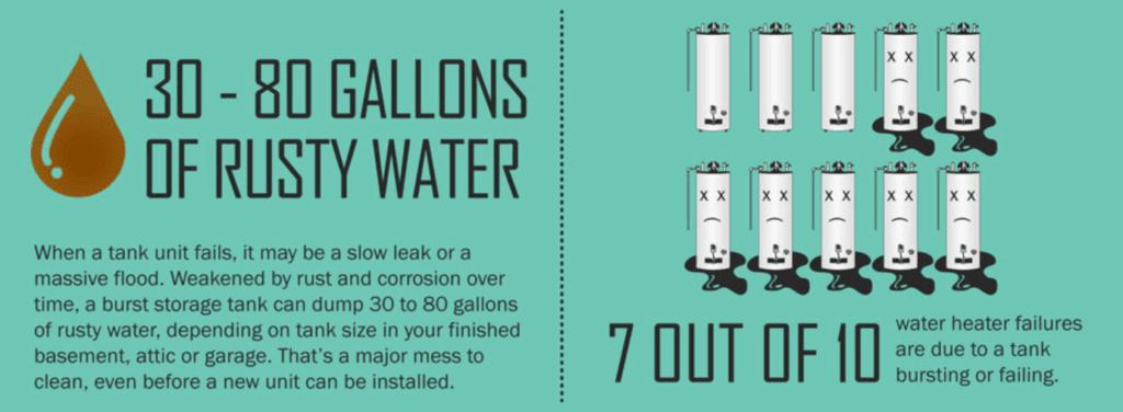 Tank vs tankless hot water heater 1 1024x376