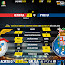 7ª Jornada | Benfica 1-0 Porto