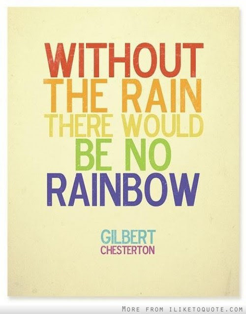 Quotes Tagged Under Rainbow