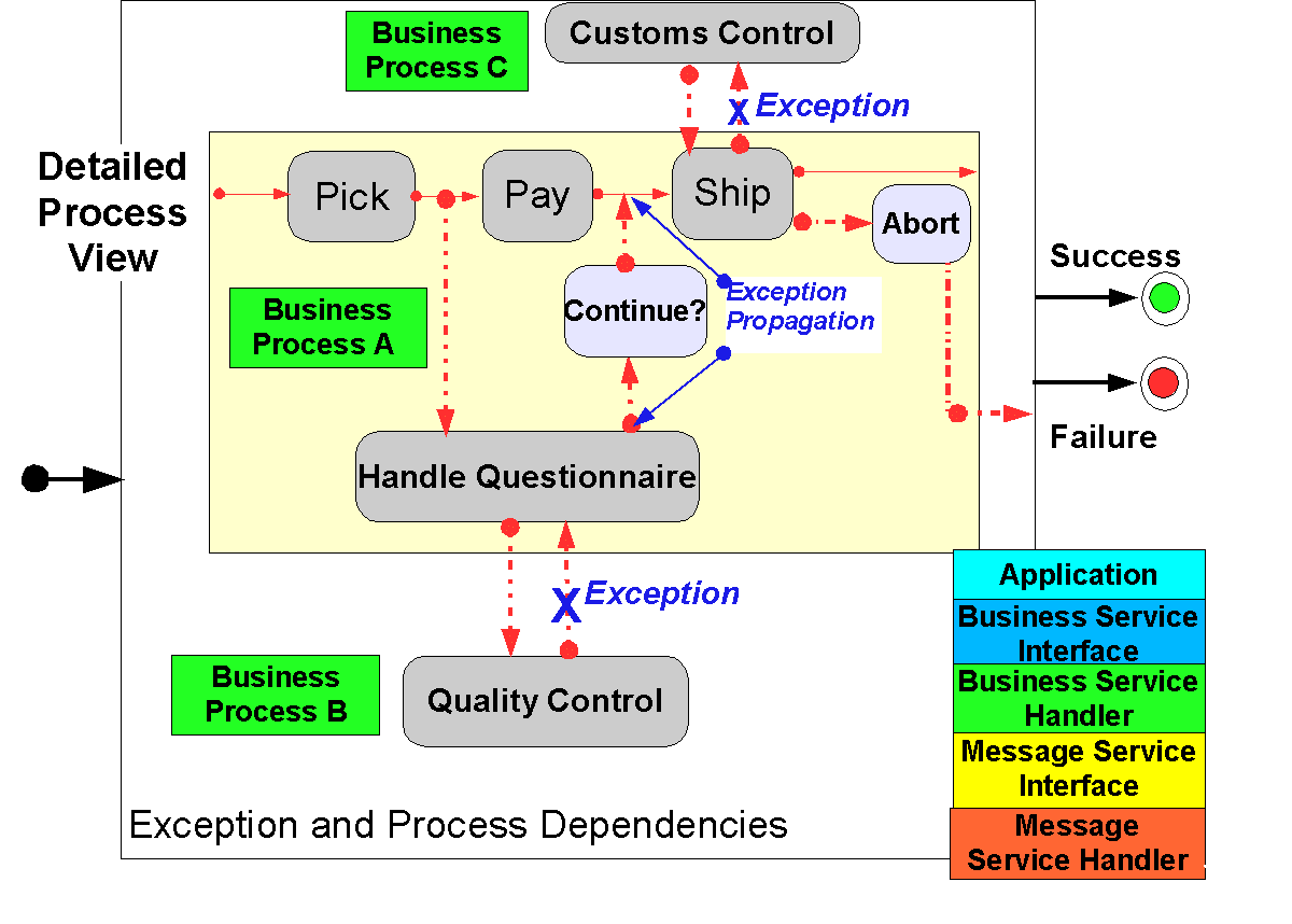 the shipping industry accounting team case analysis The shipping industry accounting team summary: sarah (the name  given by us) has been working in mckay, sanderson, and smith.