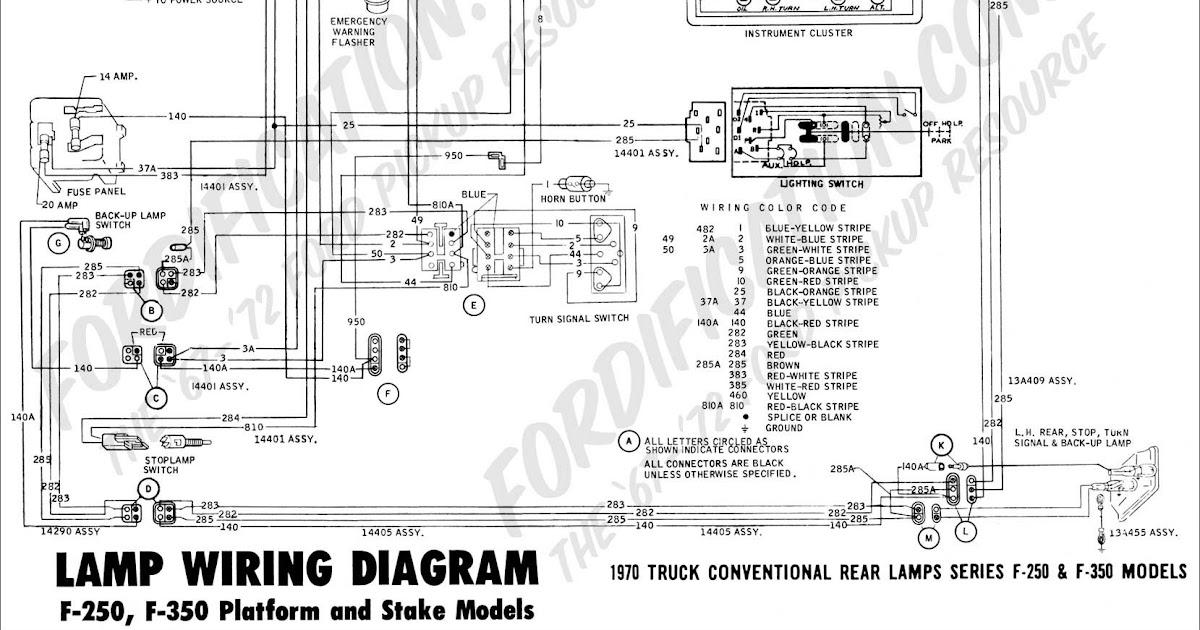 F 150 1999 Parking Light Wiring Diagram, Renault Clio Audio Wiring Diagram