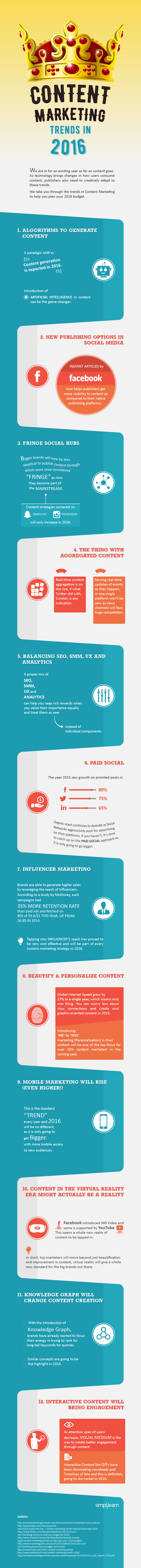 12 Content Marketing Trends to Watch in 2016 - #infographic