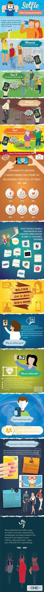 Selfie Trends Between Generation
