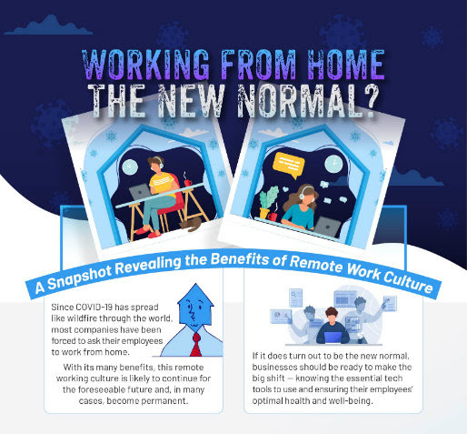 Work from home is the new normal