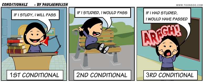 English Time Conditional