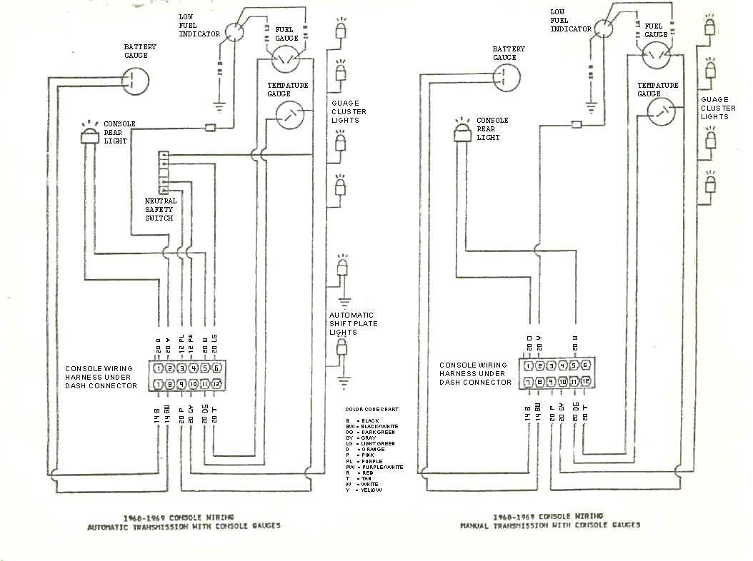 1968 Camaro Rear Harness Diagram Full Hd Version Harness Diagram Torodiagram Cabinet Accordance Fr