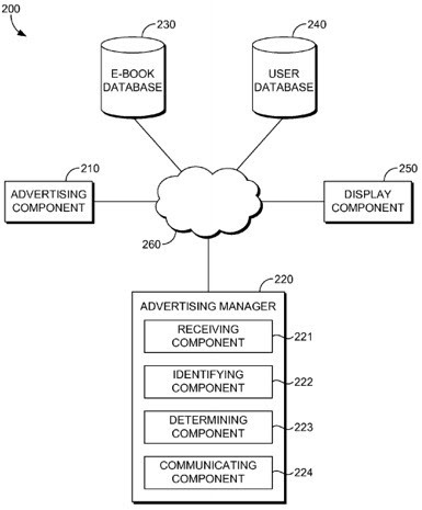 Microsoft patents contextual ads in ebooks, whether we like it or not