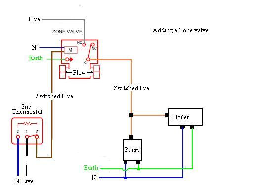 27 taco zone valve wiring diagram  wiring database 2020