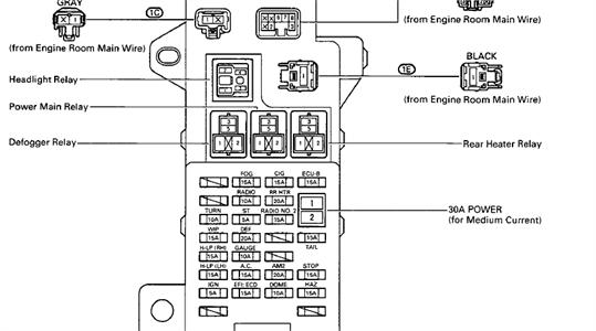 1989 Toyotum Fuse Box Diagram