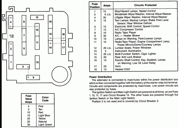 89 F350 Fuse Box Diagram 1951 Ford Truck Wiring Diagram Gravely Losdol2 Jeanjaures37 Fr