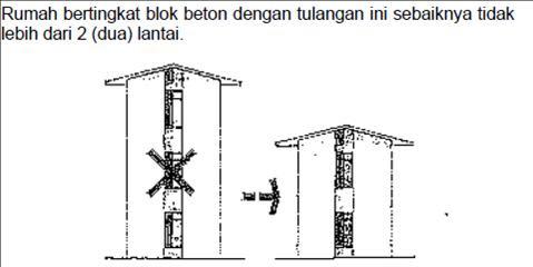 Teknis Rumah Tahan Gempa