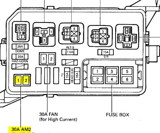 93 Corolla Fuse Box - kuiyt.gain.bestbios.nlDiagram Source